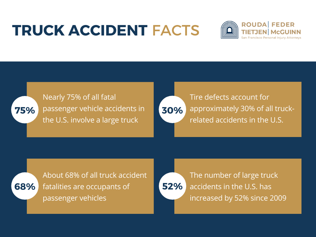 4 Important Facts About Truck Accidents in the U.S.